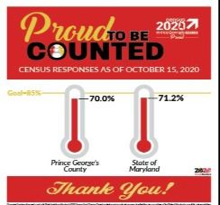 Census Rates 10-15-20